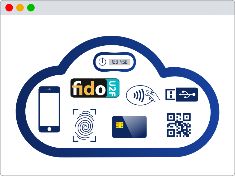 Cloud authentication solution. Secure login by smartphone, dongle, OTP or smartcard